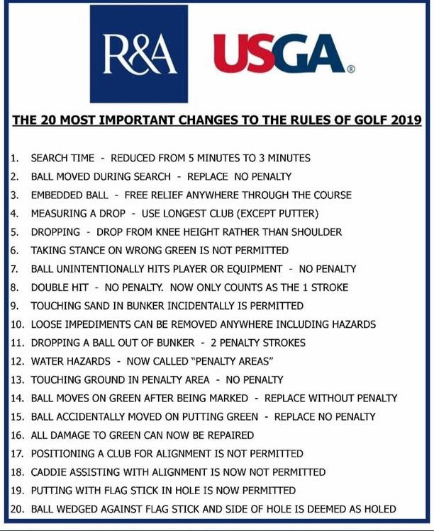 20 most important rule changes for golf
